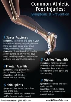 Types of Common Foot Injuries Massage can help Shin Splints, Tendonitis, and Plantar Fasciitis. Cellulite, Sports Therapy, Natural Remedies For Arthritis, Running Injuries, Ankle Injuries, Stem Cell Therapy, Shin Splints, Sports Massage, Massage Benefits