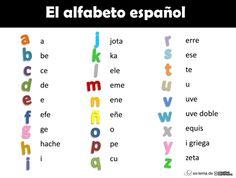 alfabeto español juegos