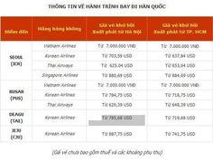 Vé máy bay đi Hàn Quốc giá bao nhiêu tiền? - Đại lý vé máy bay Beetours