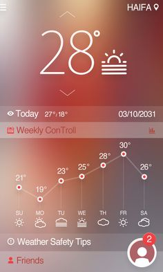 Weather ConTroll by Ilya Tsuprun, via Behance