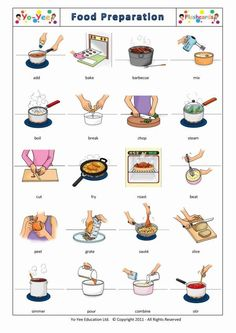 food flashcards - Google keresés