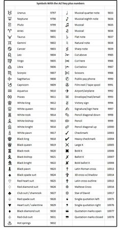 How to get special characters using Alt key codes or the Word Symbols library Alt key codes or the Word Symbol, special characters using Alt key codes, Word Symbols library Life Hacks Computer, Computer Basics, Computer Help, Computer Technology, Computer Lessons, Computer Tips, Computer Science, Computer Keyboard, Computer Coding