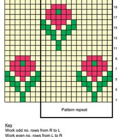 New Totally Free knitting charts flower Tips Afbeeldingsresultaat voor knitting chart strawberry – Sensible Crafting Tiny Cross Stitch, Cross Stitch Flowers, Cross Stitch Designs, Cross Stitch Patterns, Knitting Charts, Knitting Stitches, Knitting Patterns Free, Free Knitting, Needlepoint Stitches