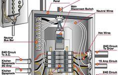 7 best images of residential circuit breaker panel diagram panel rh pinterest com Murray Breaker Panel Wiring Diagram Main Breaker Panel Wiring Diagram