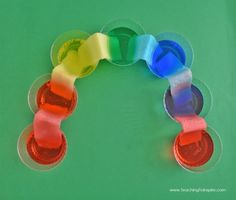 St. Patrick's Day Science Activity | Walking Rainbow - Teaching to Inspire with Jennifer Findley