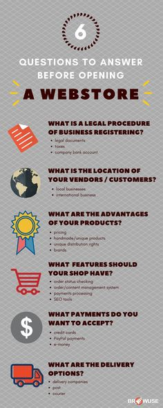 Start with this 6 questions if you want to have a successful online business. http://browuse.com/