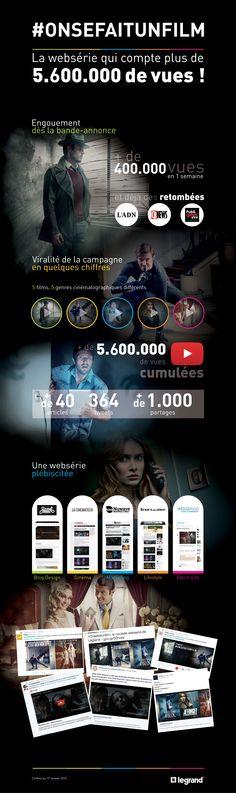 Une campagne qui a été visionnée plus de 5.600.000 fois depuis sa mise en ligne le 2 décembre, alors que l'épisode #ellelecontrôle est classé 2ème vidéo la plus vue en décembre sur cette Youtube.