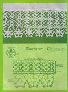 free-crochet-towel-edge-pattern