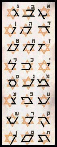 Aleph Bet in the Magen David