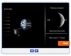 Gynzy Moon Phases tool.