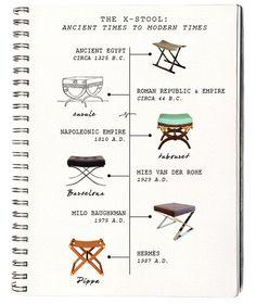 X stools