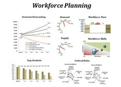 Workforce Planning - Dashboard