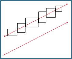 Step your photos above a stairway. Have the center points of the frames follow a line parallel to line of the stairs. They can be touching, frame-to-frame or spaced a couple inches apart