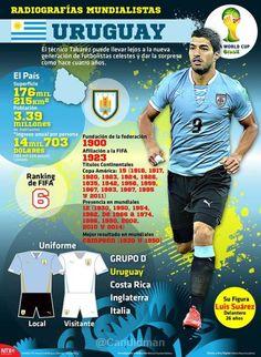 Infografia-Mundial-Brasil-2014-Uruguay-@Candidman