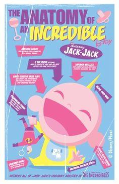 The Incredibles | Eric Tan