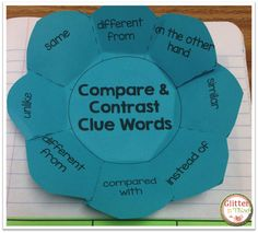 Interactive notebook foldable for key words to use with compare & contrast reading strategy