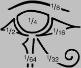 What most people don't understand about the Eye of Horus...