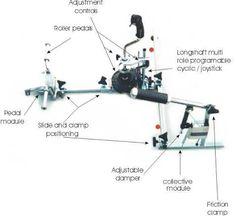 http://helicoptersimulatorhardware.blogspot.de/2009/10/simcontrol-simulator-helicopter_24.html