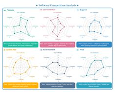 Spider Graph Of TradeOffs In Usability Heuristics  Web Design