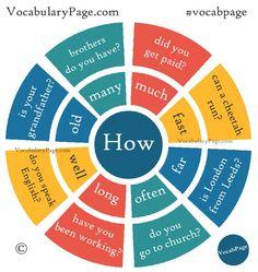 How...? #English www.vocabularypage.com