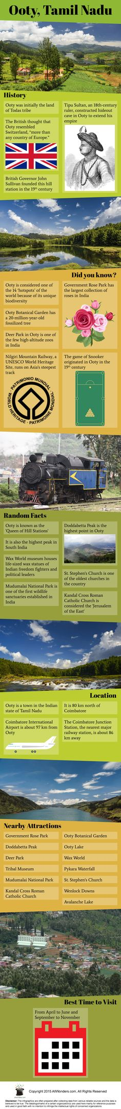 Ooty,Tamil Nadu Infographic