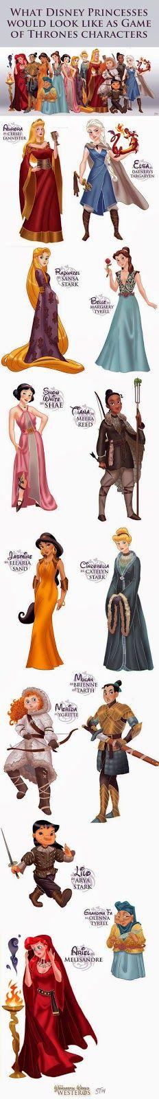 El Descanso del Escriba: Princesas Disney como personajes de Juegos de Tron...