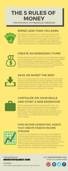 The 5 Rules of Money. – Finance tips, saving money, budgeting planner Financial Literacy, Financial Planning, Term Life, Budget Planer, Thing 1, Savings Plan, Managing Your Money, Budgeting Finances, Budgeting Tips