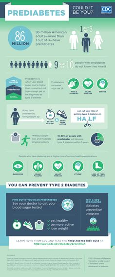 Current statistics on the burden of prediabetes in the United States—and resources available to prevent or delay type 2 diabetes.