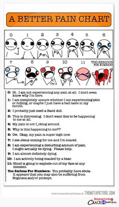 "Lol I should have this for that person who is chatting with their family member and then turns and tells me her pain is a 10! We say a 9 should be ""Chop my leg off with no anesthesia, Just get it off!"" 10 can't speak any more."