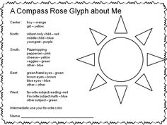 A Compass Rose Glyph about Me  Come follow more activities on my blog!