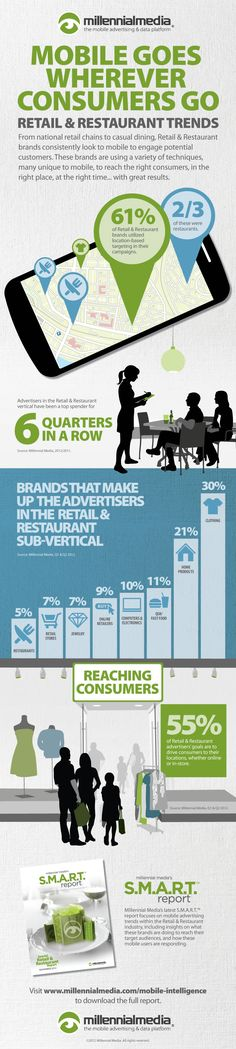 [Infographic] Retail & Restaurant trends #Mobile Goes Wherever #Consumers Go