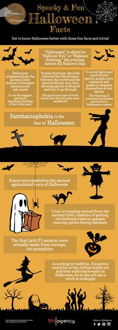 Halloween fun facts and trivia!  #Halloween #infographic