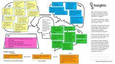 design thinking action
