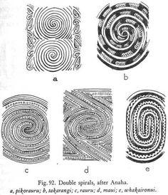Fig. 92. Double spirals, after Anaha.a, pikorauru; b, takarangi; c, rauru; d, maui; e, whakaironui.