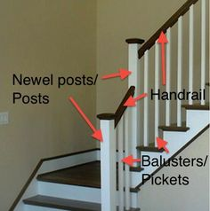 Names Of Stair Railing Components   Google Search