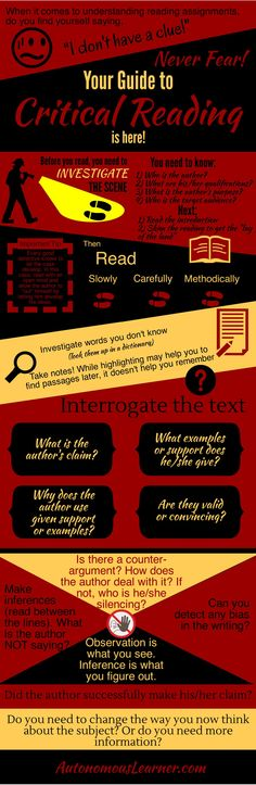 21 best autonomous learner images on pinterest language visit the post for more infographics and blog posts for autonomous learners fandeluxe Gallery