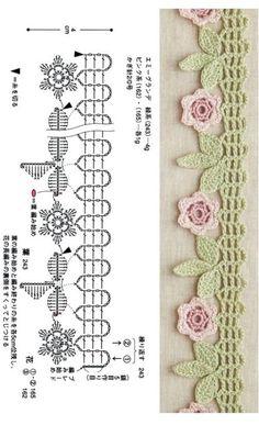 How to Crochet an Easy Chain Loop Flower Crochet Edging Patterns, Crochet Lace Edging, Crochet Diagram, Crochet Chart, Crochet Trim, Crochet Designs, Crochet Flowers, Knitting Patterns, Crochet Flower Tutorial