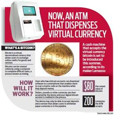 A cash machine that accepts the virtual currency bitcoin is set to be introduced this summer, according to its maker Lamassu.
