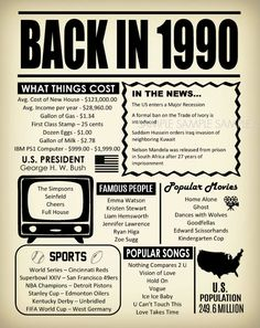 Back in 1978 Vintage Newspaper, Vintage Ads, School Reunion, Cost Of Living, My Childhood Memories, Useful Life Hacks, Time Capsule, Do You Remember, History Facts