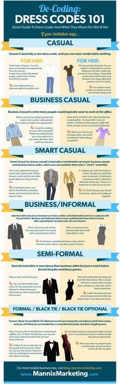 De-Coding Dress Codes 101