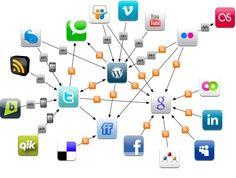 Redes Sociais em Educação - ThingLink
