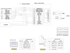 Kia Sportage, Kia Optima, Kia Sorento, Kia Pride, Ipod, Wire Installation, Free Radio, Kia Picanto, Usb