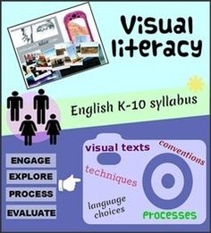 Online resources developed to improve students visual literacy. Aligns with the content descriptor Visual Literacy, Visual Learning, Media Literacy, Literacy Activities, School Resources, Teaching Resources, Classroom Resources, Teaching Tools, Teaching Ideas