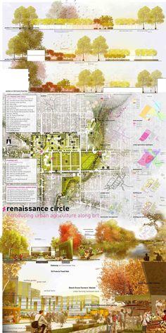 www.shuoliu.org/portfolio urban design, urban agriculture, urban farming, community garden, planning. by Shuo Liu #gardenplanningarchitecture #urbanfarmingdesign #urbanfarminglayout #urbangardening