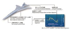 D-SEND(低ソニックブーム設計概念実証)プロジェクト   D-SENDプロジェクト/静粛超音速機技術   JAXA航空技術部門