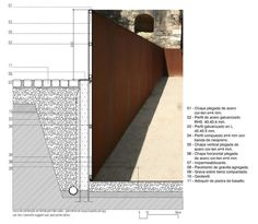 Placa de cemento reforzado con fibra de vidrio como envolvente del yacimiento arqueológico de Praça Nova de Carrilho da Graça