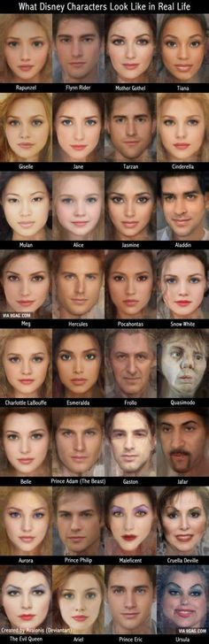 What Disney Characters Look Like in Real Life