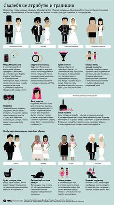 Свадебные атрибуты и традиции
