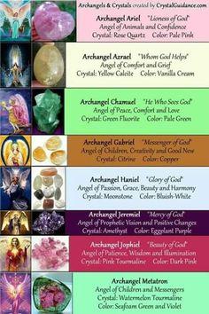 archangels and corresponding crystals