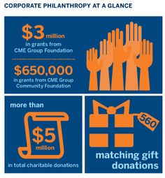 June 12, 2014: We support many philanthropic causes through charitable grants from our two foundations.